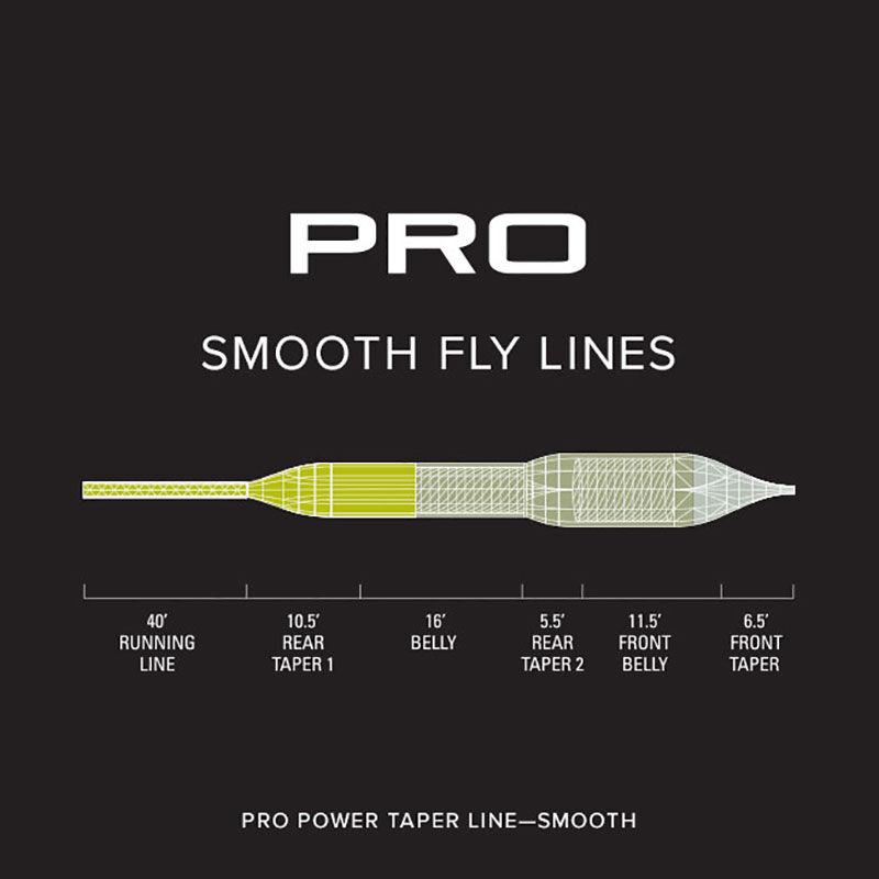 Soie flottante orvis pro power taper smooth wf - Flottantes | Pacific Pêche