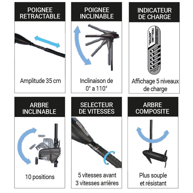 Moteur électrique frazer 30 lbs - Electriques | Pacific Pêche