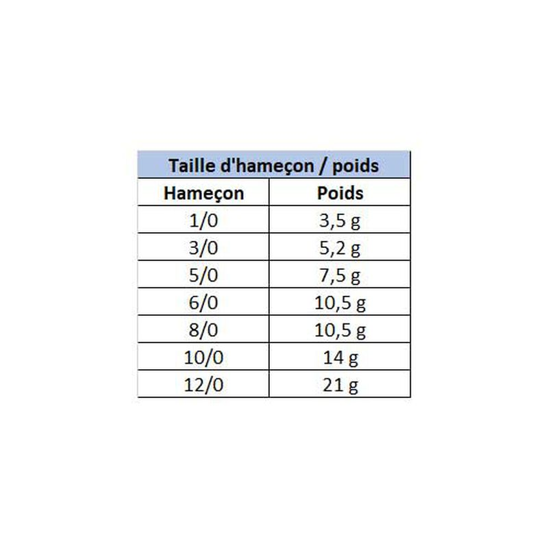 Hameçon texan plombé carnassier owner flashy swimmer (x2) - Simples | Pacific Pêche