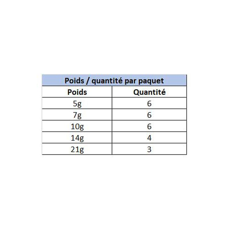 Plomb carnassier spro bottom jig - Plombs | Pacific Pêche