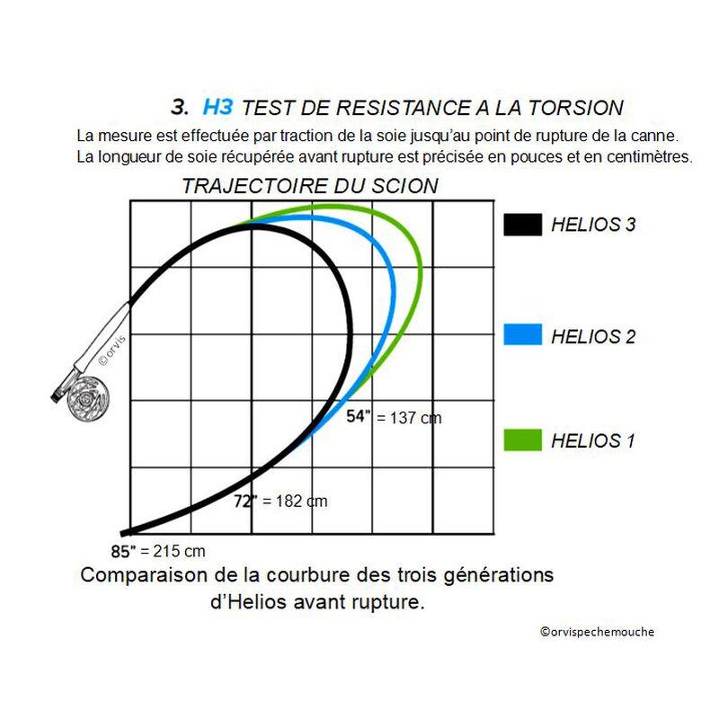 Canne mouche orvis helios 3f 10' soie 4 (4 brins) - Cannes | Pacific Pêche