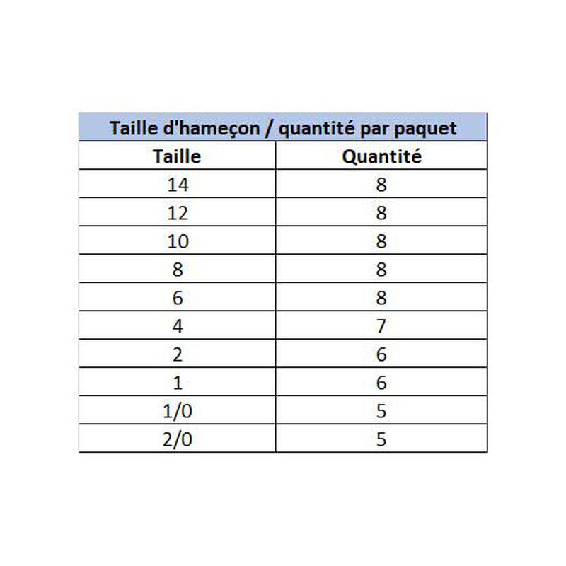 Hameçons triples carnassier owner st 36 bc - Triples | Pacific Pêche