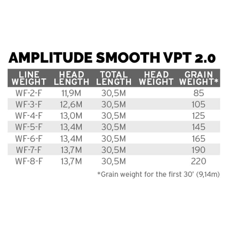 Soie scientific anglers amplitude smooth vpt 2.0 wf - Flottantes   Pacific Pêche