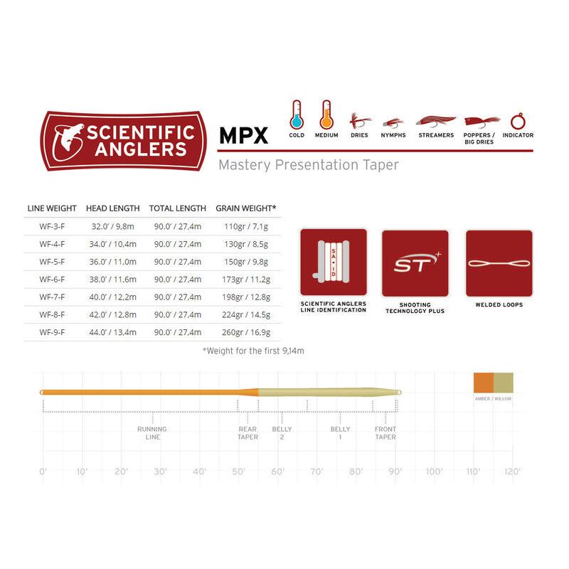 Soie mouche scientific anglers mastery mpx (wf3 à 9) - Flottantes   Pacific Pêche