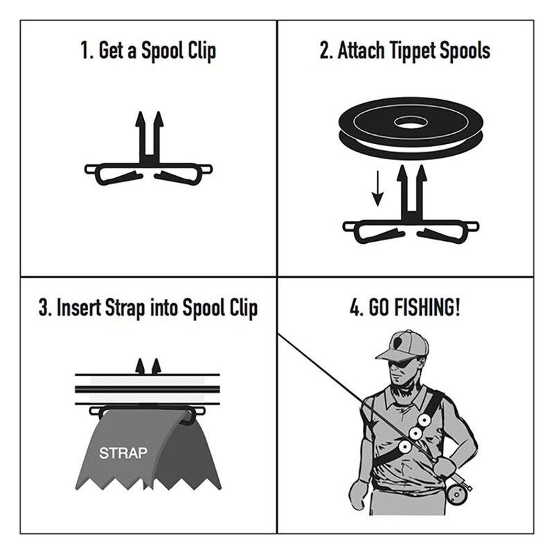 Support pour bobines orvis spool clip - Accessoires Divers | Pacific Pêche