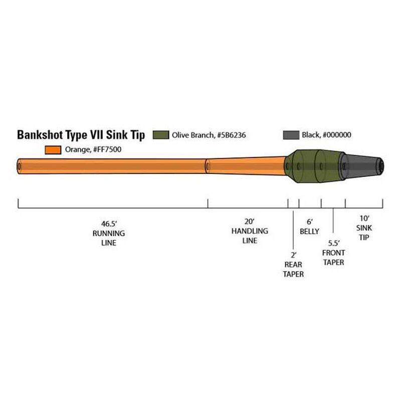 Soie flottante à pointe plongeante orvis bank shot sink tip wf - Flottantes | Pacific Pêche