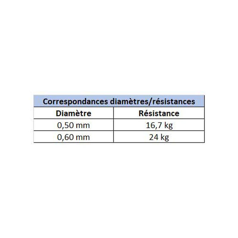 Fluorocarbone carnassier berkley trilene xl 50m - Fluorocarbones | Pacific Pêche