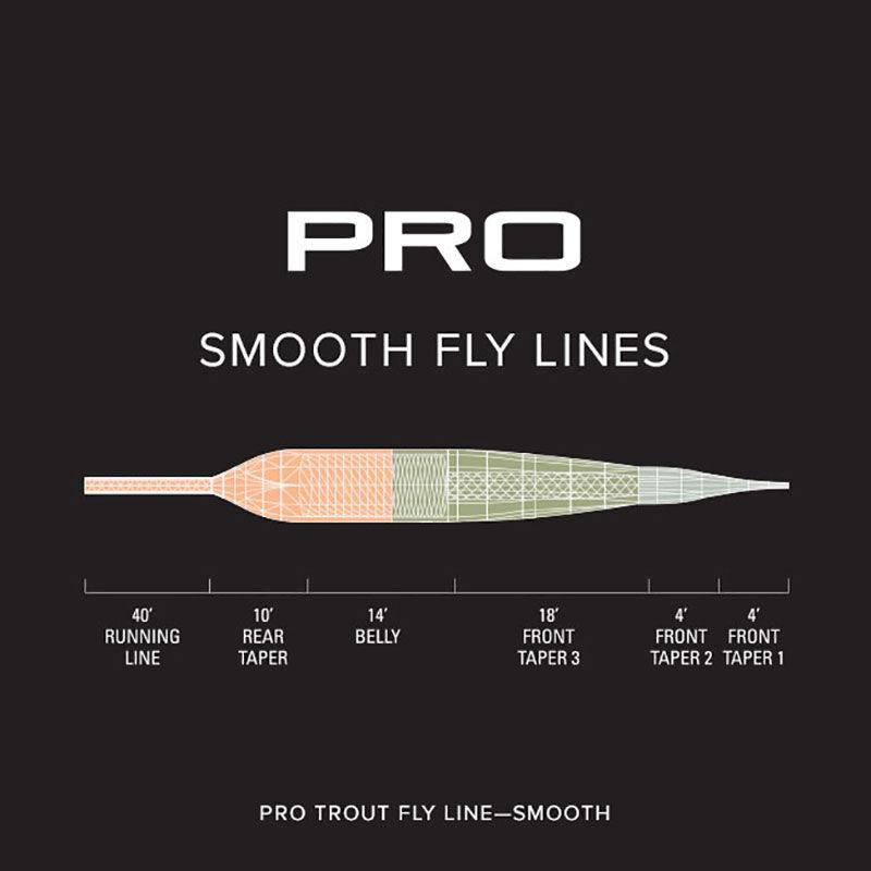Soie flottante orvis pro trout smooth wf - Flottantes   Pacific Pêche